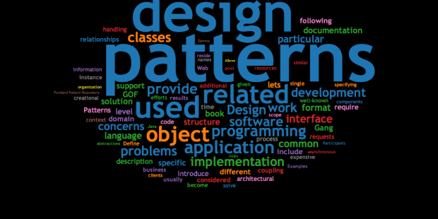 Design Patterns Tutorial With Java Examples Custom Design Patterns Tutorial